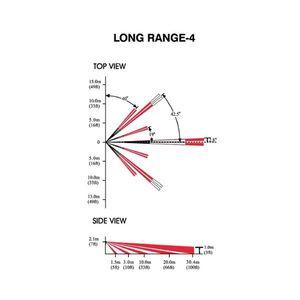 Lentila Paradox LR-4 imagine