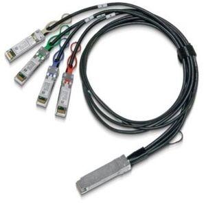 Mellanox Technologies MCP7F00-A001R30N cabluri din MCP7F00-A001R30N imagine